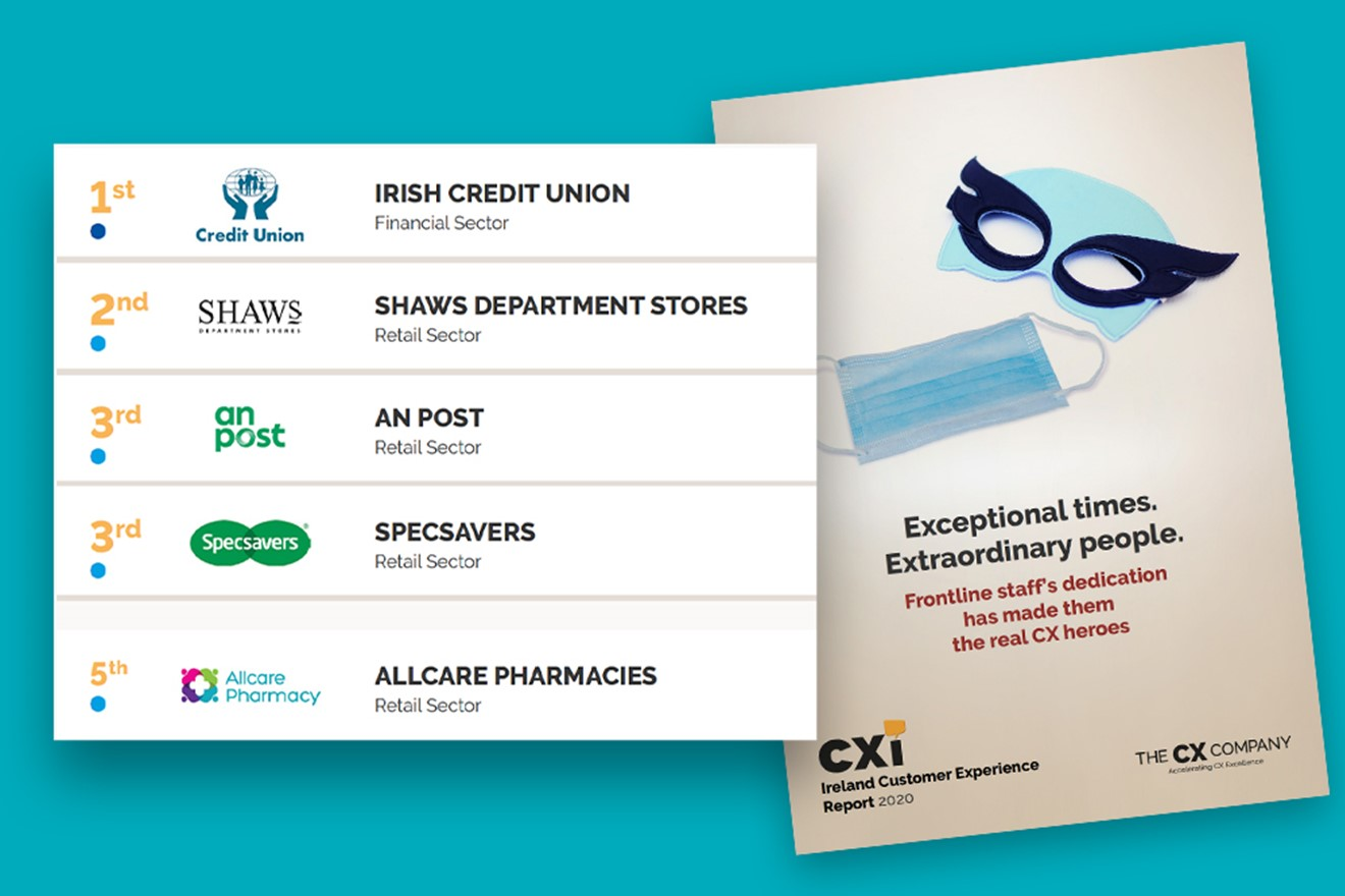Allcare Pharmacy ranks in TOP 5 Best Customer Service  among Irish businesses in annual report